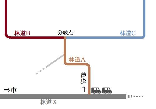 林道図X.jpg